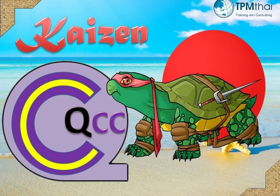 Kaizen & QCC